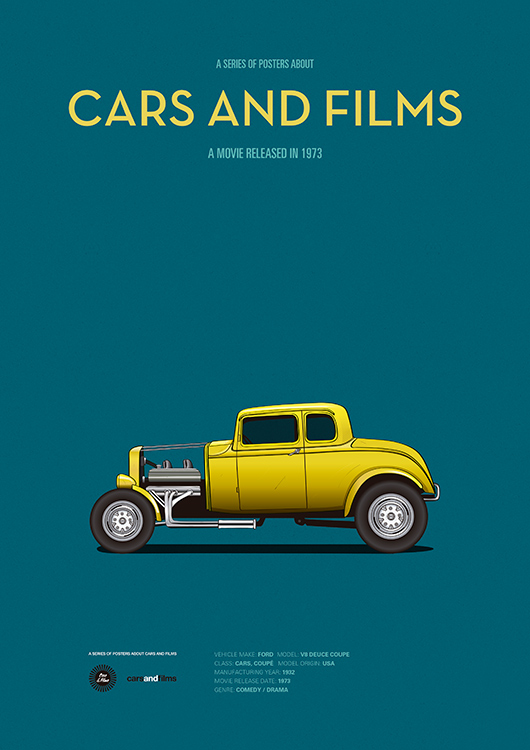Copyright Cars and Films http://www.carsandfilms.com/american_graffiti.html