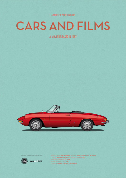 Copyright Cars and Films http://www.carsandfilms.com/the_graduate.html