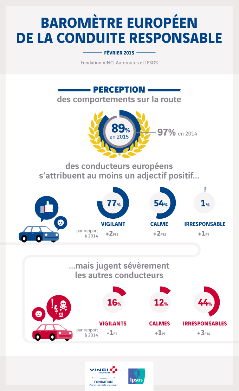 vinci-barometre-2015-2